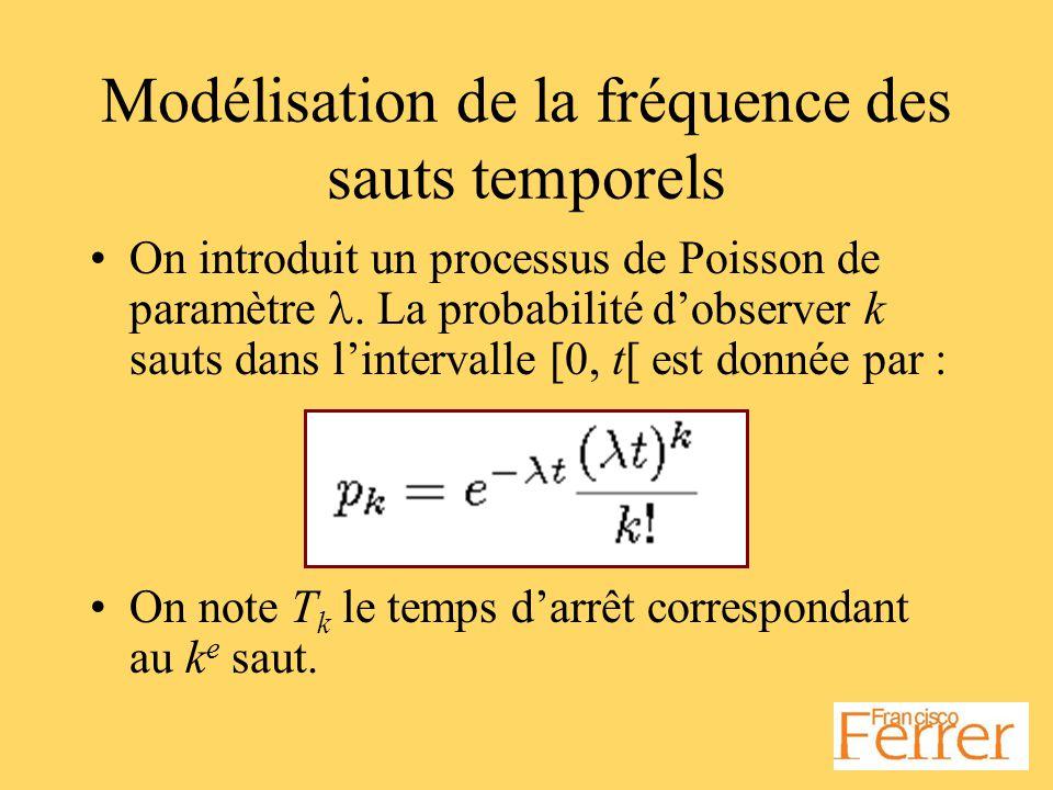 Modélisation de la fréquence des sauts temporels On introduit un processus de Poisson de paramètre.