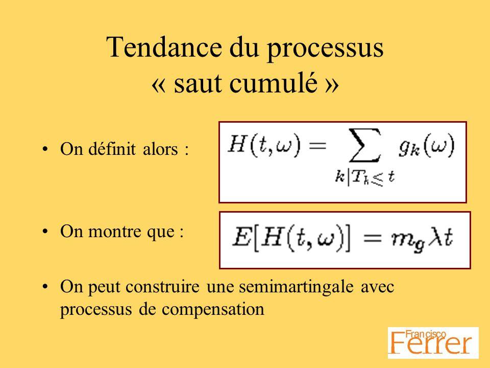 Tendance du processus « saut cumulé » On définit alors : On montre que : On peut construire une semimartingale avec processus de compensation