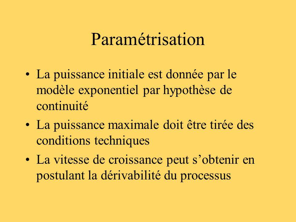 Paramétrisation La puissance initiale est donnée par le modèle exponentiel par hypothèse de continuité La puissance maximale doit être tirée des conditions techniques La vitesse de croissance peut sobtenir en postulant la dérivabilité du processus