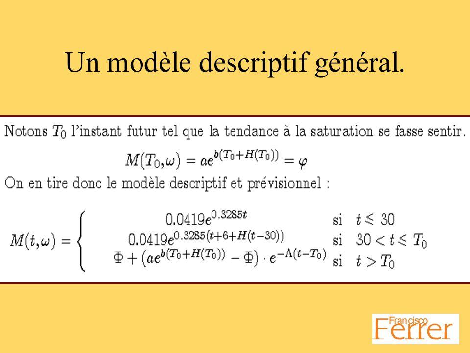 Un modèle descriptif général.