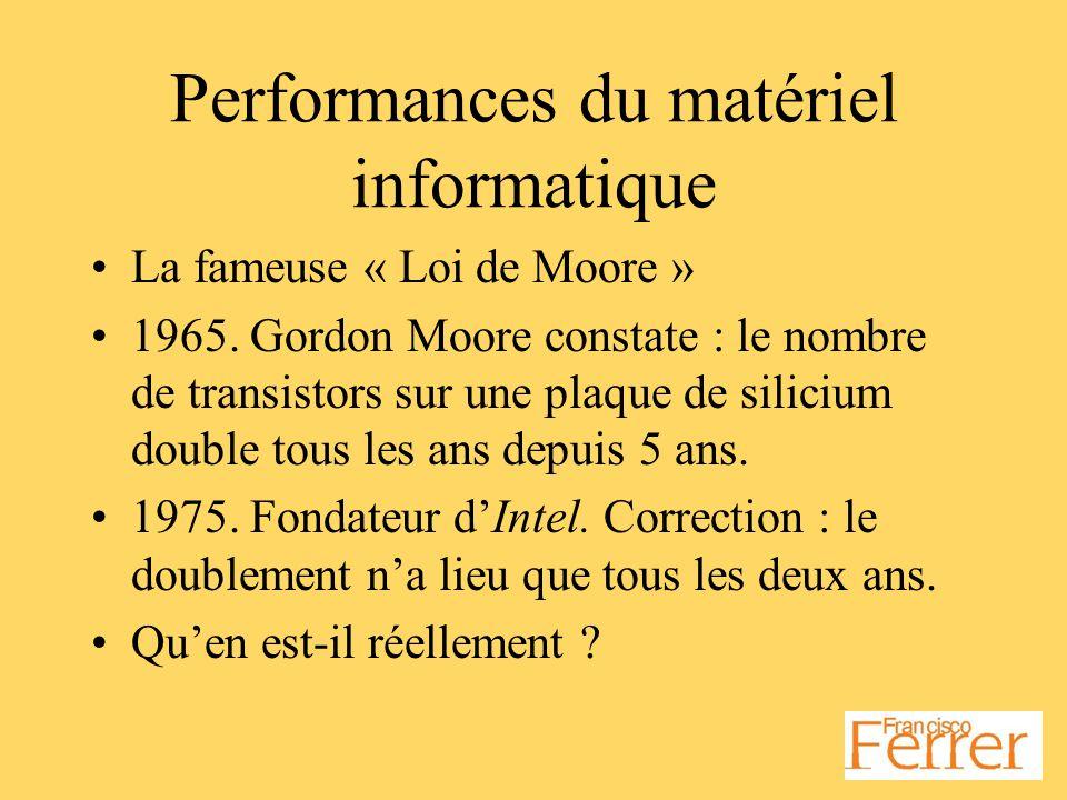 Performances du matériel informatique La fameuse « Loi de Moore » 1965.