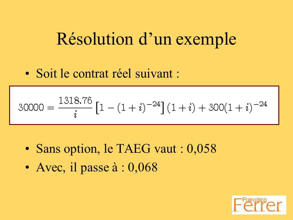 Résolution dun exemple Soit le contrat réel suivant : Sans option, le TAEG vaut : 0,058 Avec, il passe à : 0,068
