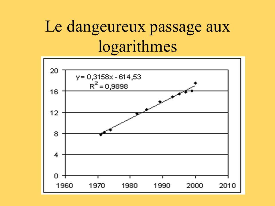 Le dangeureux passage aux logarithmes