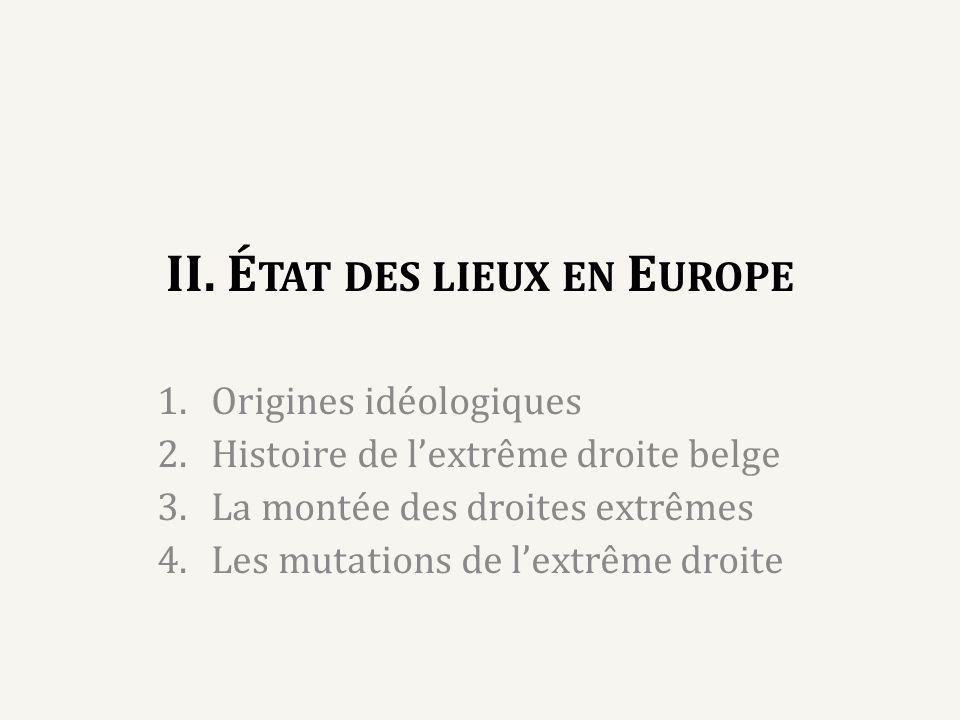 II. É TAT DES LIEUX EN E UROPE 1.Origines idéologiques 2.Histoire de lextrême droite belge 3.La montée des droites extrêmes 4.Les mutations de lextrêm