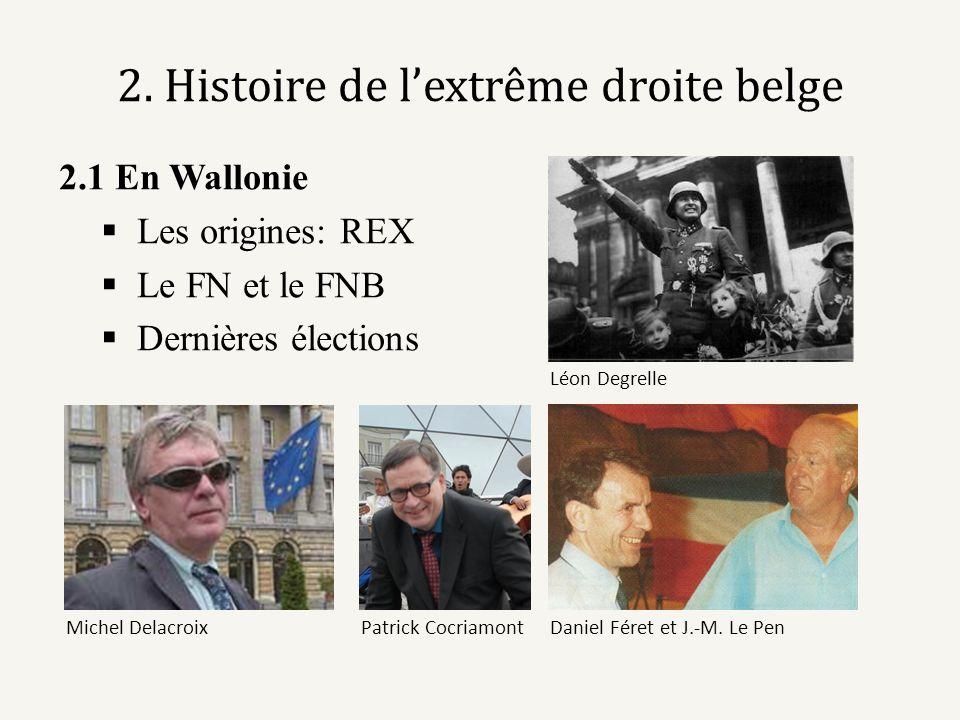 2. Histoire de lextrême droite belge 2.1 En Wallonie Les origines: REX Le FN et le FNB Dernières élections Léon Degrelle Daniel Féret et J.-M. Le PenM