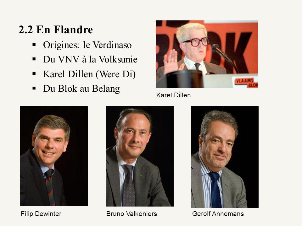2.2 En Flandre Origines: le Verdinaso Du VNV à la Volksunie Karel Dillen (Were Di) Du Blok au Belang Filip DewinterBruno ValkeniersGerolf Annemans Kar
