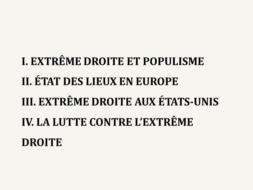 I. EXTRÊME DROITE ET POPULISME II. ÉTAT DES LIEUX EN EUROPE III. EXTRÊME DROITE AUX ÉTATS-UNIS IV. LA LUTTE CONTRE LEXTRÊME DROITE