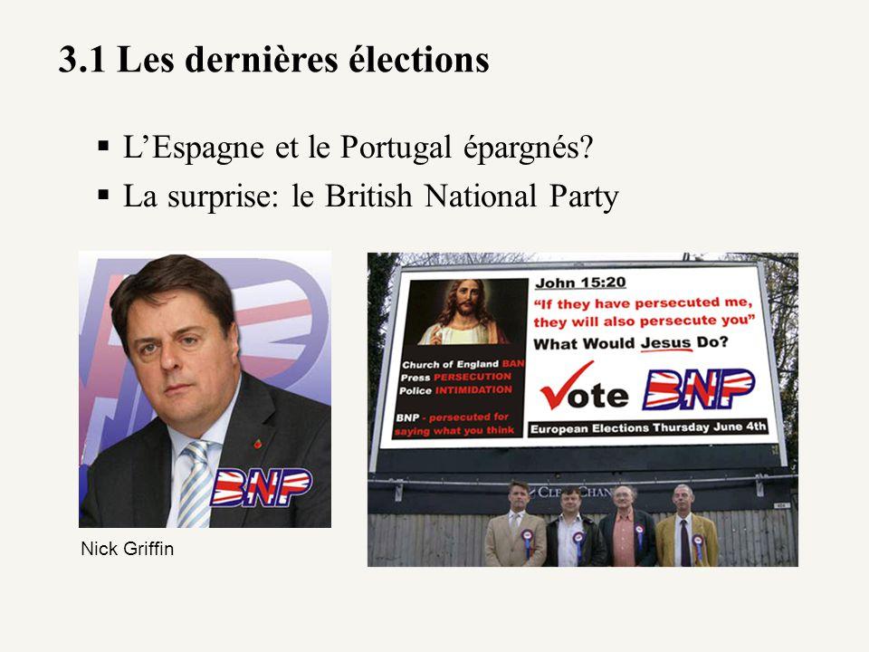 3.1 Les dernières élections LEspagne et le Portugal épargnés? La surprise: le British National Party Nick Griffin