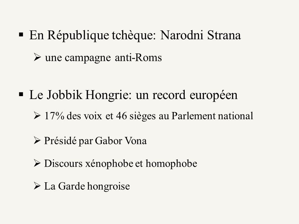 En République tchèque: Narodni Strana une campagne anti-Roms Le Jobbik Hongrie: un record européen 17% des voix et 46 sièges au Parlement national Pré