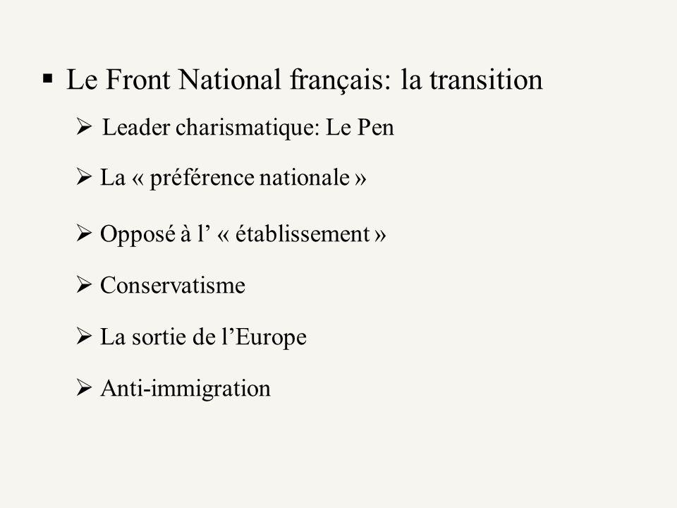 Le Front National français: la transition Leader charismatique: Le Pen La « préférence nationale » Opposé à l « établissement » Conservatisme La sorti