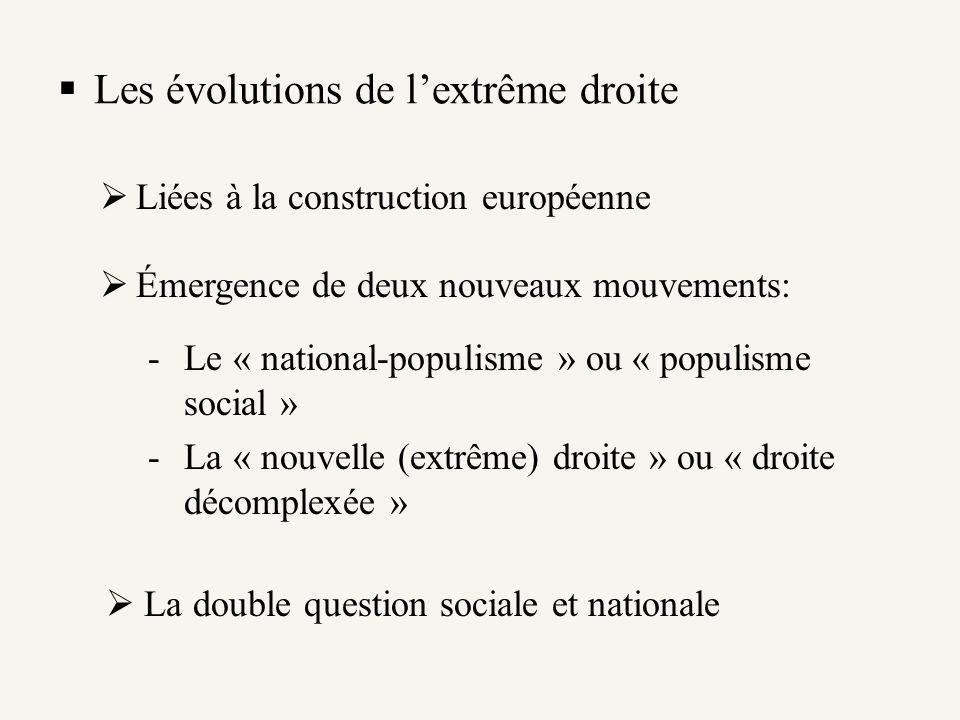 Les évolutions de lextrême droite Liées à la construction européenne Émergence de deux nouveaux mouvements: -Le « national-populisme » ou « populisme