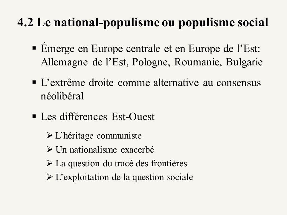 4.2 Le national-populisme ou populisme social Émerge en Europe centrale et en Europe de lEst: Allemagne de lEst, Pologne, Roumanie, Bulgarie Lextrême