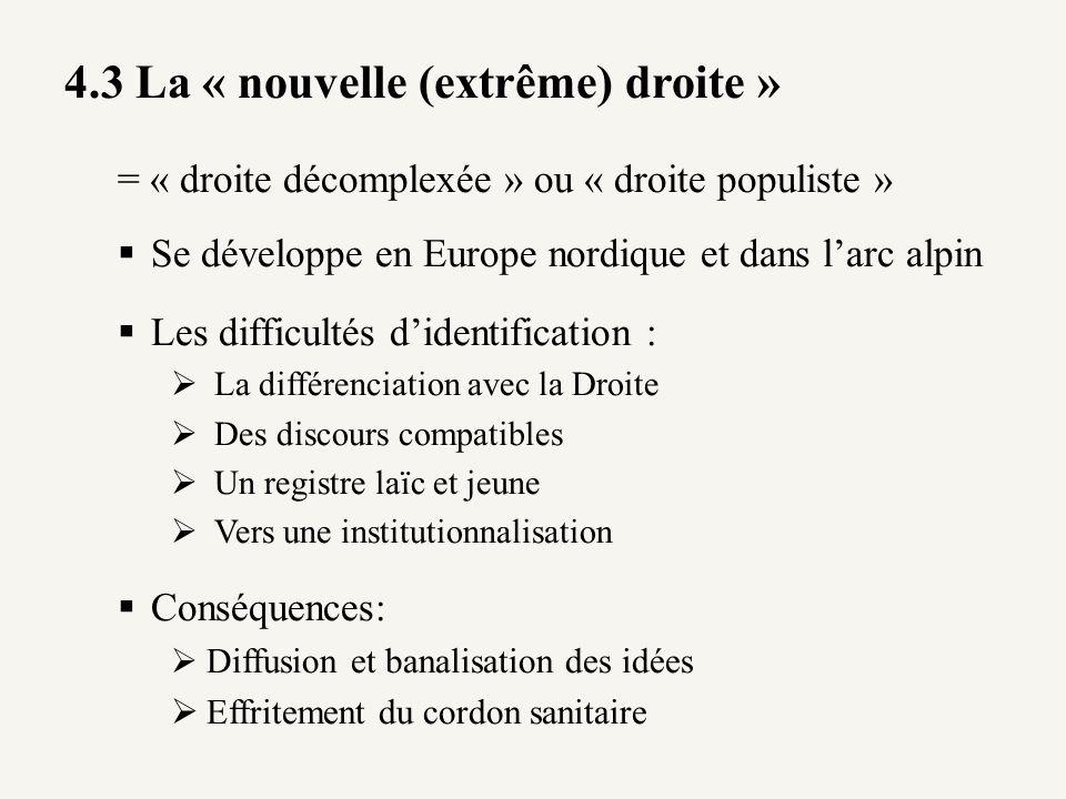 4.3 La « nouvelle (extrême) droite » = « droite décomplexée » ou « droite populiste » Se développe en Europe nordique et dans larc alpin Les difficult