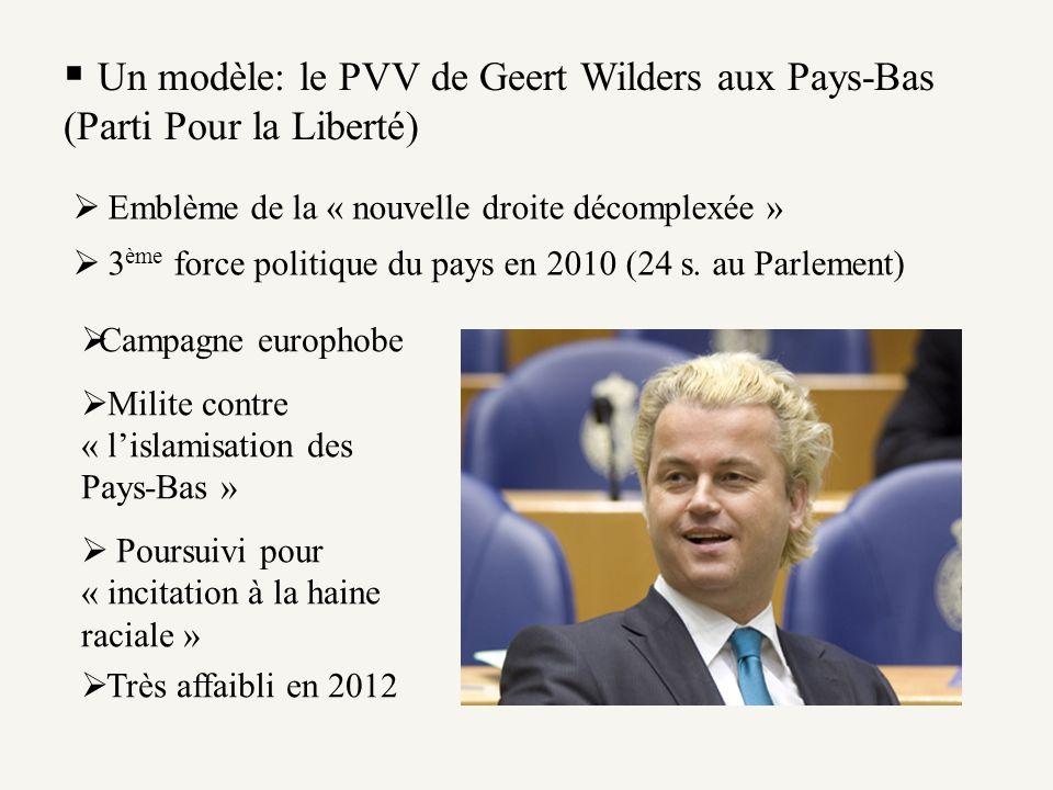 Un modèle: le PVV de Geert Wilders aux Pays-Bas (Parti Pour la Liberté) Emblème de la « nouvelle droite décomplexée » 3 ème force politique du pays en