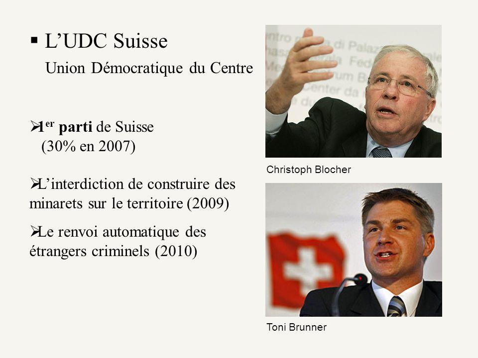 LUDC Suisse Union Démocratique du Centre 1 er parti de Suisse (30% en 2007) Linterdiction de construire des minarets sur le territoire (2009) Le renvo