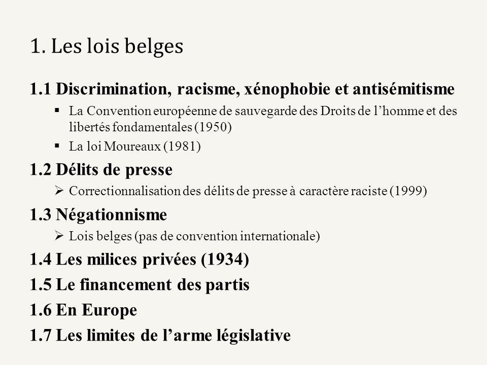 1. Les lois belges 1.1 Discrimination, racisme, xénophobie et antisémitisme La Convention européenne de sauvegarde des Droits de lhomme et des liberté