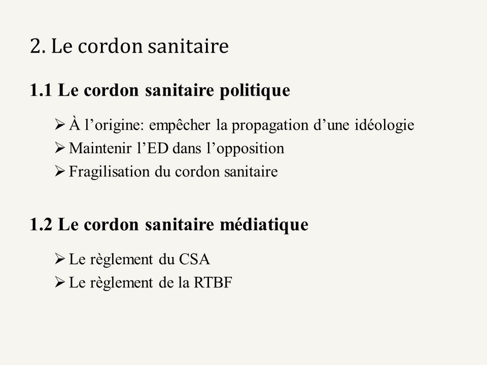 2. Le cordon sanitaire 1.1 Le cordon sanitaire politique À lorigine: empêcher la propagation dune idéologie Maintenir lED dans lopposition Fragilisati