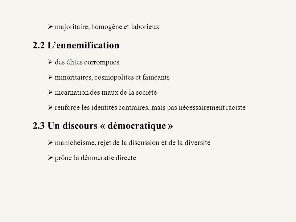 IV. LA LUTTE CONTRE LEXTRÊME DROITE 1.Les lois belges 2.Le cordon sanitaire 3.Les associations
