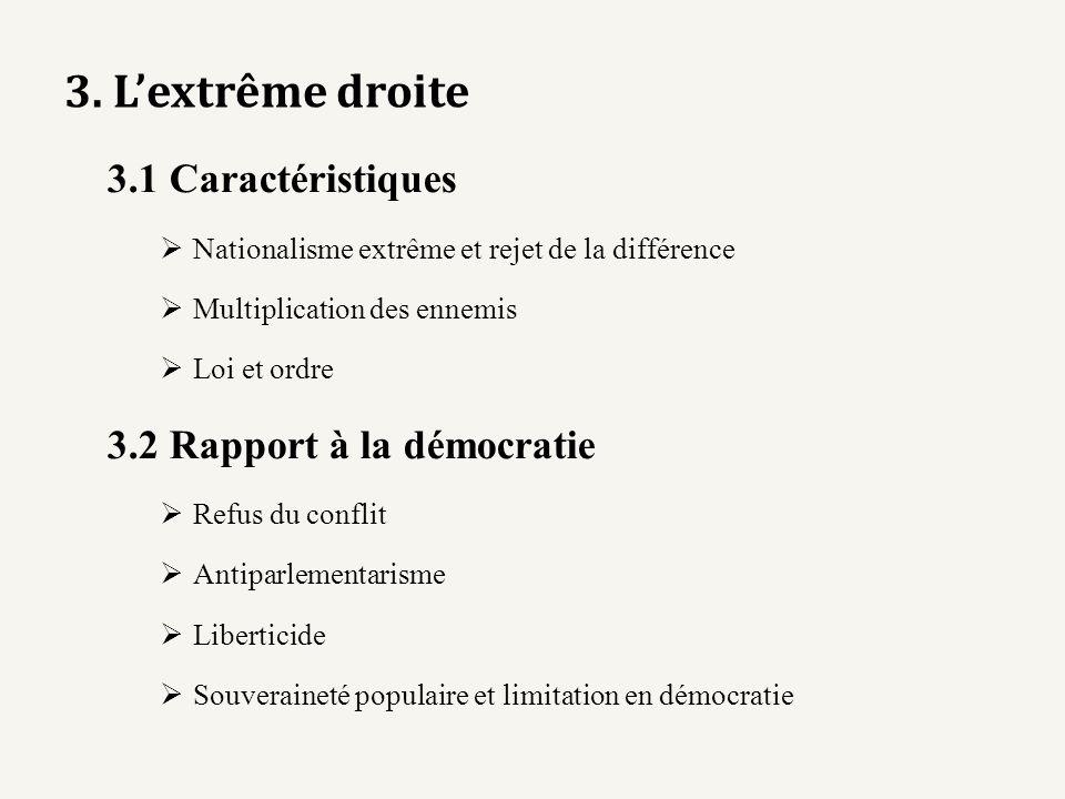 3. Lextrême droite 3.1 Caractéristiques Nationalisme extrême et rejet de la différence Multiplication des ennemis Loi et ordre 3.2 Rapport à la démocr
