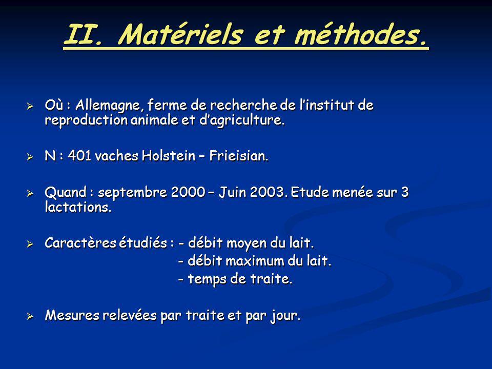 II.Matériels et méthodes. Système de mesure des données.