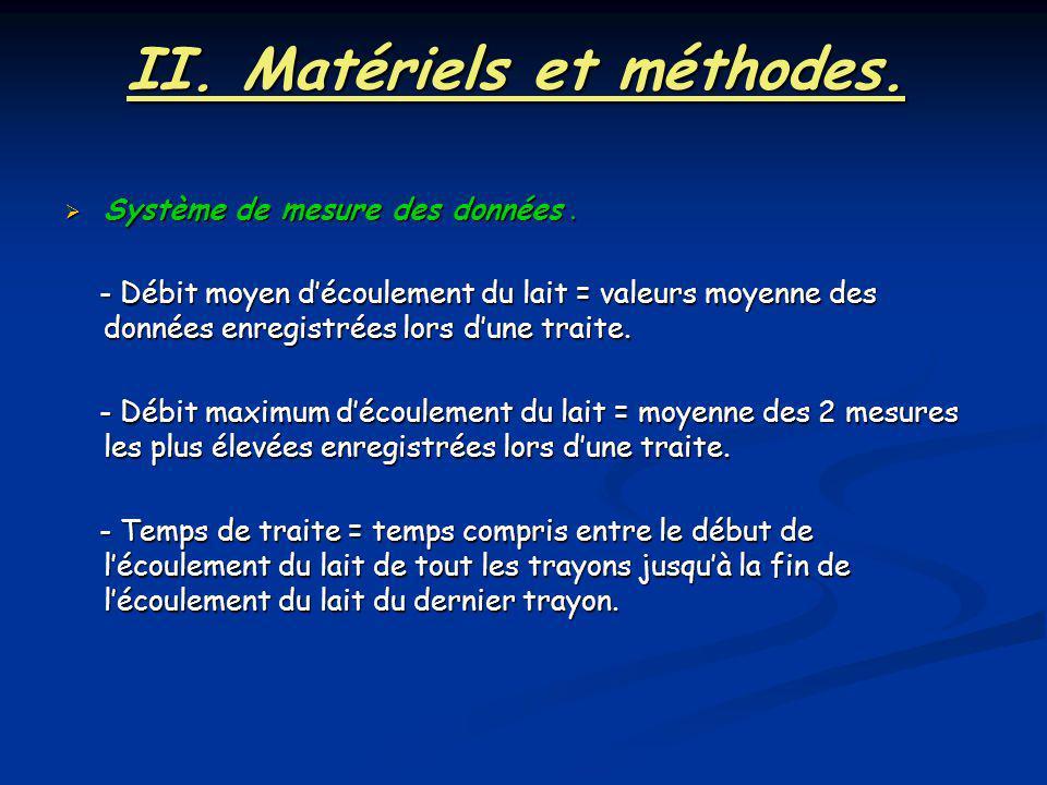 II. Matériels et méthodes. Système de mesure des données. Système de mesure des données. - Débit moyen découlement du lait = valeurs moyenne des donné
