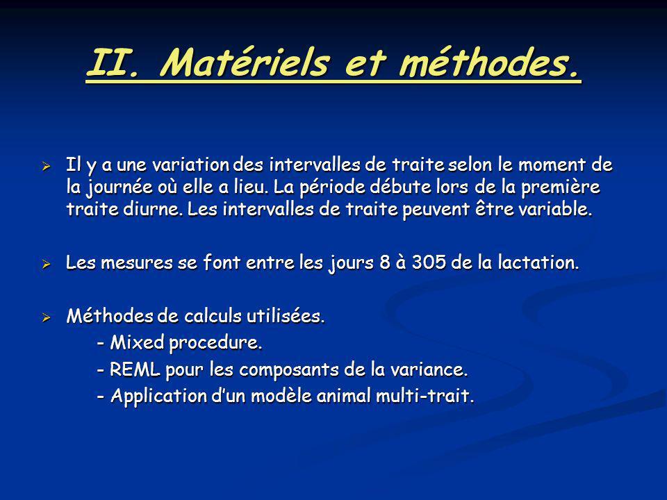 II. Matériels et méthodes. Il y a une variation des intervalles de traite selon le moment de la journée où elle a lieu. La période débute lors de la p