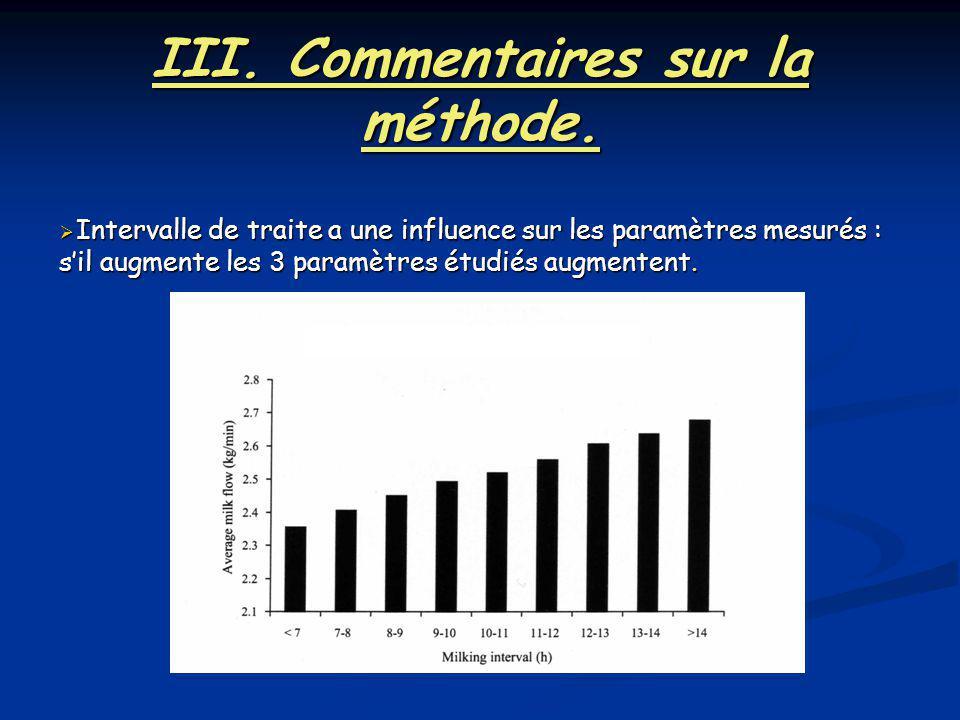 III. Commentaires sur la méthode. Intervalle de traite a une influence sur les paramètres mesurés : sil augmente les 3 paramètres étudiés augmentent.