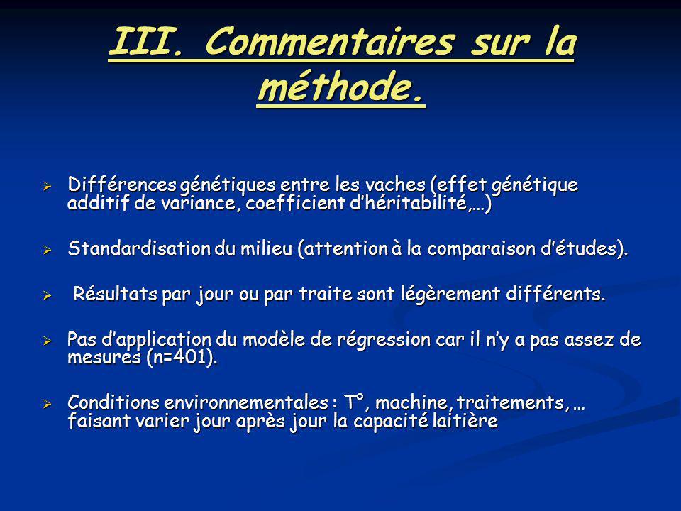III. Commentaires sur la méthode. Différences génétiques entre les vaches (effet génétique additif de variance, coefficient dhéritabilité,…) Différenc