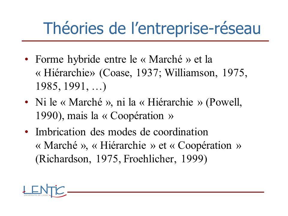 Théories de lentreprise-réseau Forme hybride entre le « Marché » et la « Hiérarchie» (Coase, 1937; Williamson, 1975, 1985, 1991, …) Ni le « Marché », ni la « Hiérarchie » (Powell, 1990), mais la « Coopération » Imbrication des modes de coordination « Marché », « Hiérarchie » et « Coopération » (Richardson, 1975, Froehlicher, 1999)