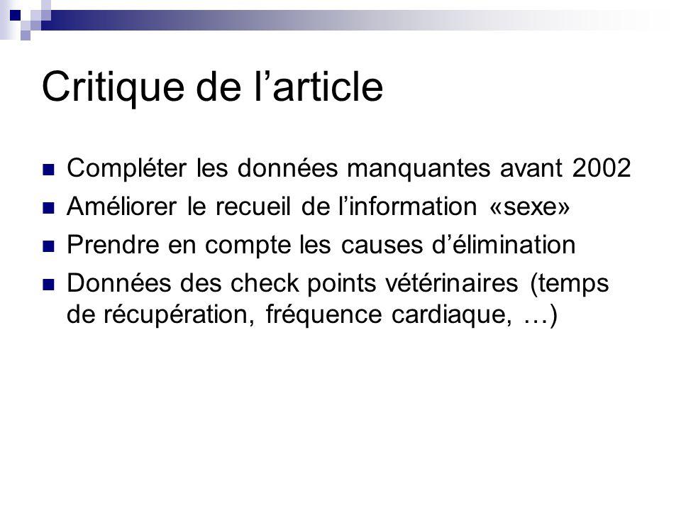 Critique de larticle Compléter les données manquantes avant 2002 Améliorer le recueil de linformation «sexe» Prendre en compte les causes délimination