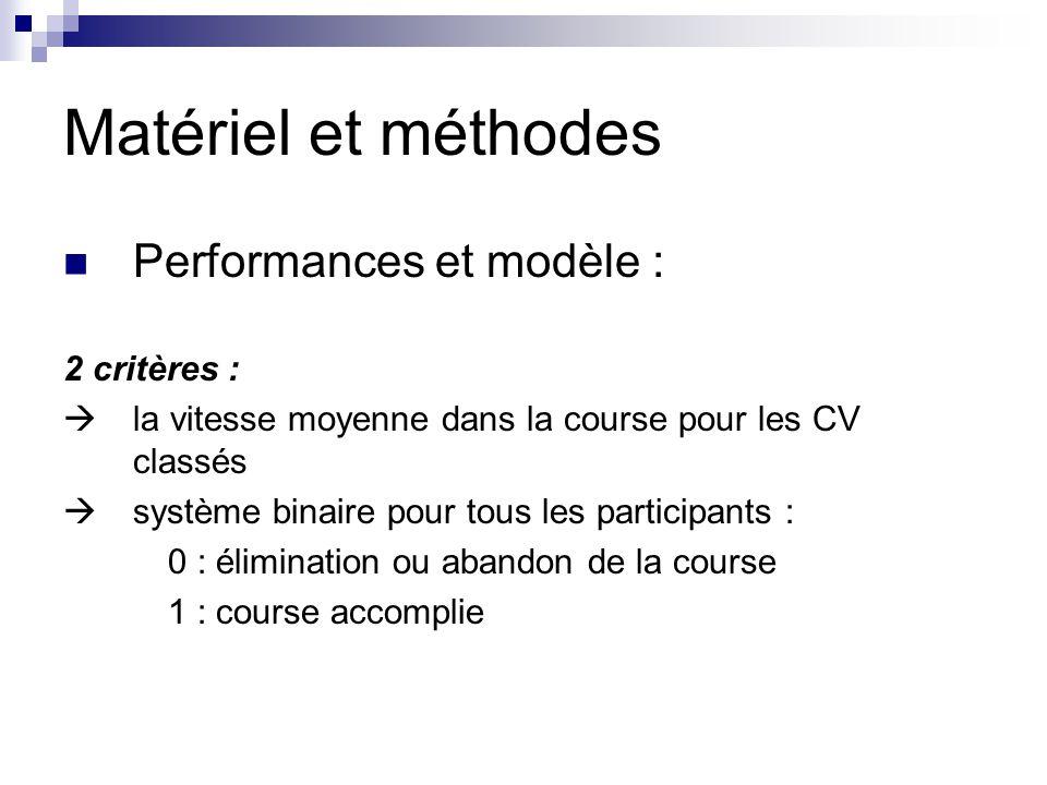 Matériel et méthodes Performances et modèle : 2 critères : la vitesse moyenne dans la course pour les CV classés système binaire pour tous les partici