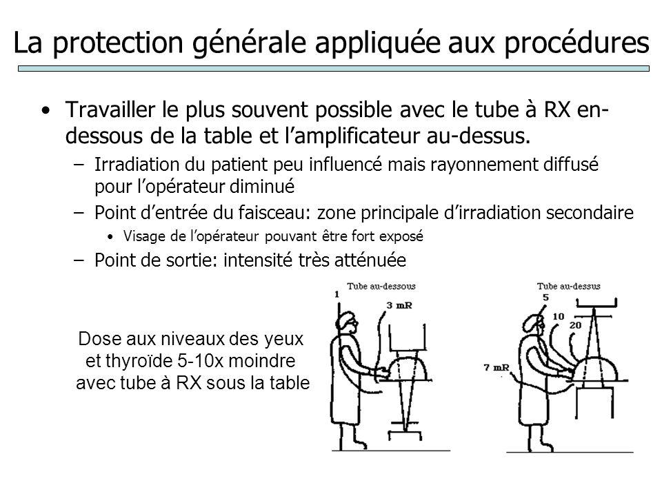 La protection générale appliquée aux procédures Travailler le plus souvent possible avec le tube à RX en- dessous de la table et lamplificateur au-dessus.