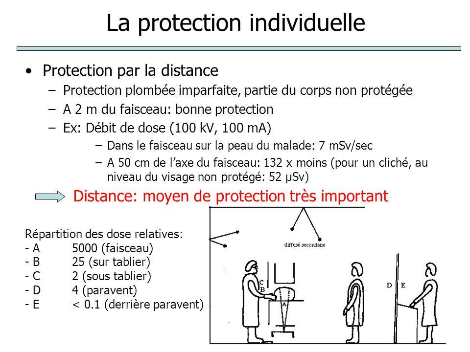 La protection individuelle Protection par la distance –Protection plombée imparfaite, partie du corps non protégée –A 2 m du faisceau: bonne protection –Ex: Débit de dose (100 kV, 100 mA) –Dans le faisceau sur la peau du malade: 7 mSv/sec –A 50 cm de laxe du faisceau: 132 x moins (pour un cliché, au niveau du visage non protégé: 52 µSv) Distance: moyen de protection très important Répartition des dose relatives: - A5000 (faisceau) - B25 (sur tablier) - C2 (sous tablier) - D4 (paravent) - E< 0.1 (derrière paravent)
