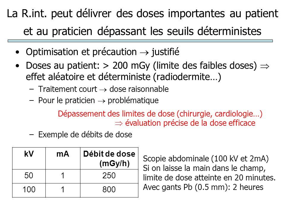 La dose efficace (conditionnant les effets aléatoires) ne rend pas compte des effets déterministes Ces 10 dernières années, observation plus fréquente de radiodermites… –Angioplastie coronaire, chirurgie….