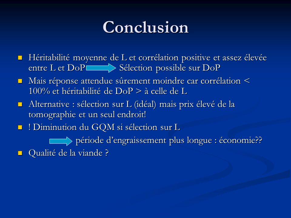 Conclusion Héritabilité moyenne de L et corrélation positive et assez élevée entre L et DoP Sélection possible sur DoP Héritabilité moyenne de L et co
