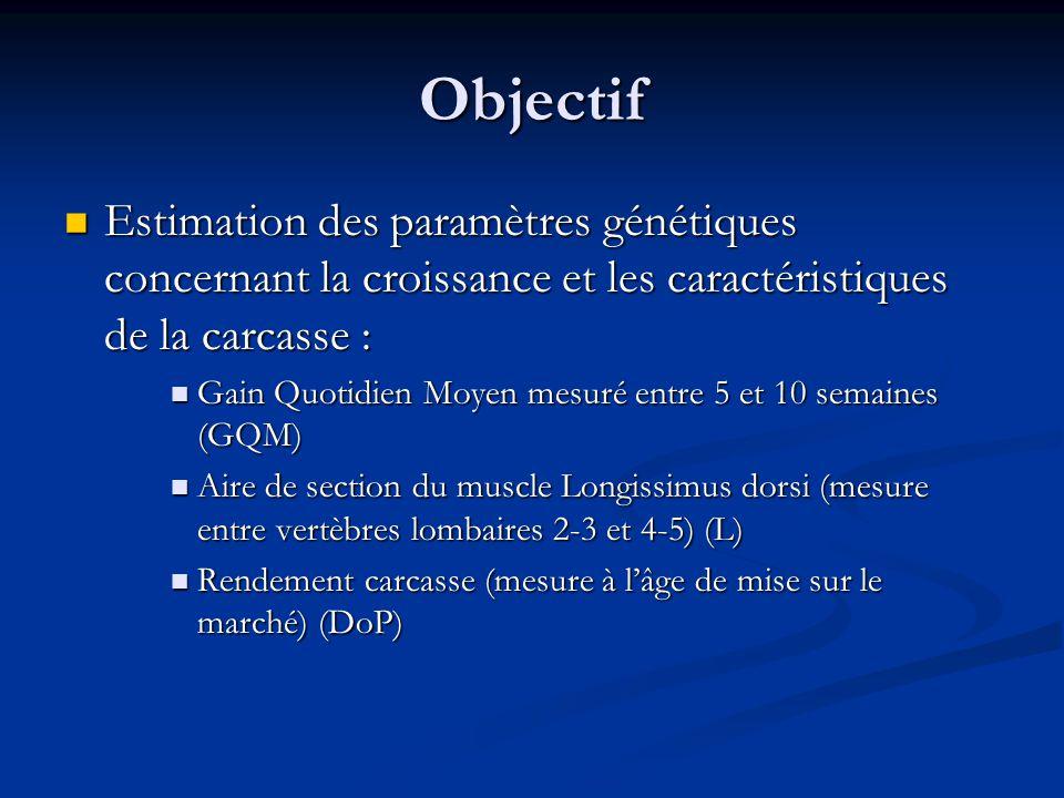 Objectif Estimation des paramètres génétiques concernant la croissance et les caractéristiques de la carcasse : Estimation des paramètres génétiques c