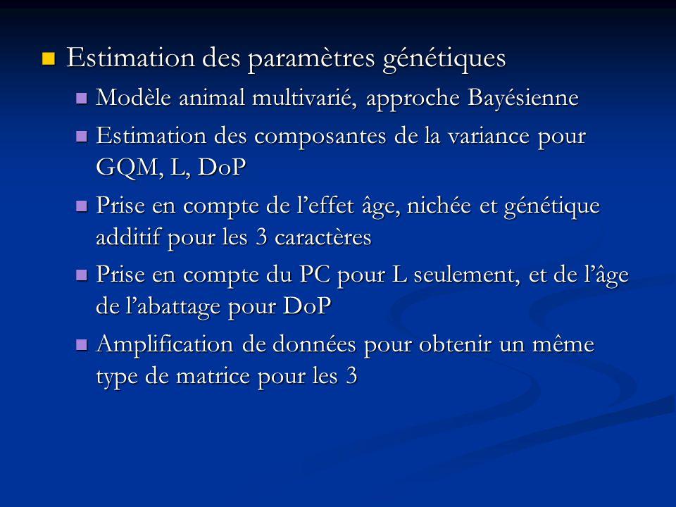Estimation des paramètres génétiques Estimation des paramètres génétiques Modèle animal multivarié, approche Bayésienne Modèle animal multivarié, appr