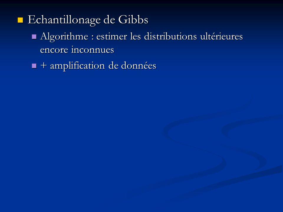 Echantillonage de Gibbs Echantillonage de Gibbs Algorithme : estimer les distributions ultérieures encore inconnues Algorithme : estimer les distribut