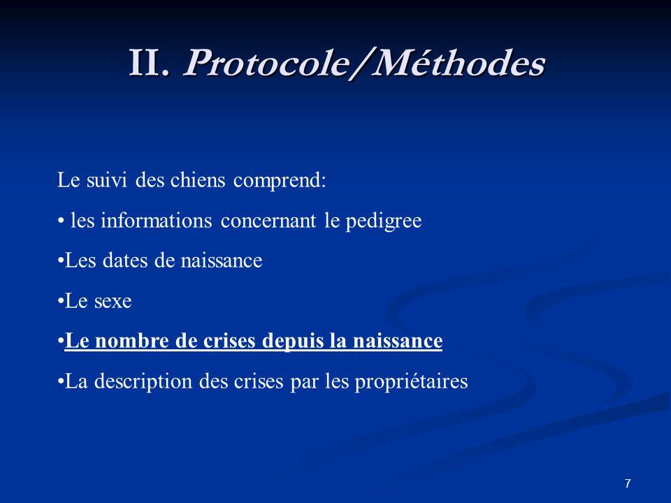 7 II. Protocole/Méthodes Le suivi des chiens comprend: les informations concernant le pedigree Les dates de naissance Le sexe Le nombre de crises depu
