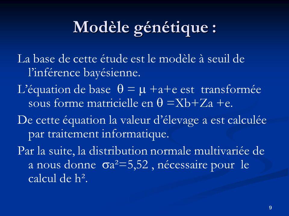 9 Modèle génétique : La base de cette étude est le modèle à seuil de linférence bayésienne. Léquation de base = +a+e est transformée sous forme matric