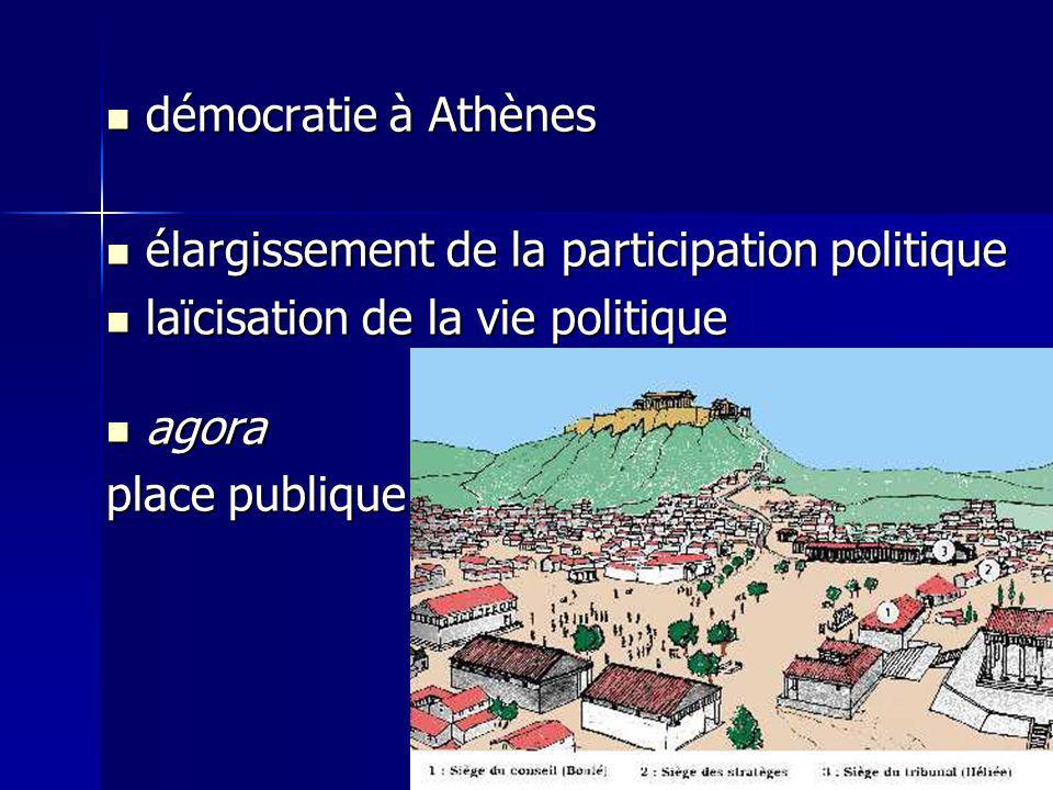 démocratie à Athènes démocratie à Athènes élargissement de la participation politique élargissement de la participation politique laïcisation de la vie politique laïcisation de la vie politique agora agora place publique