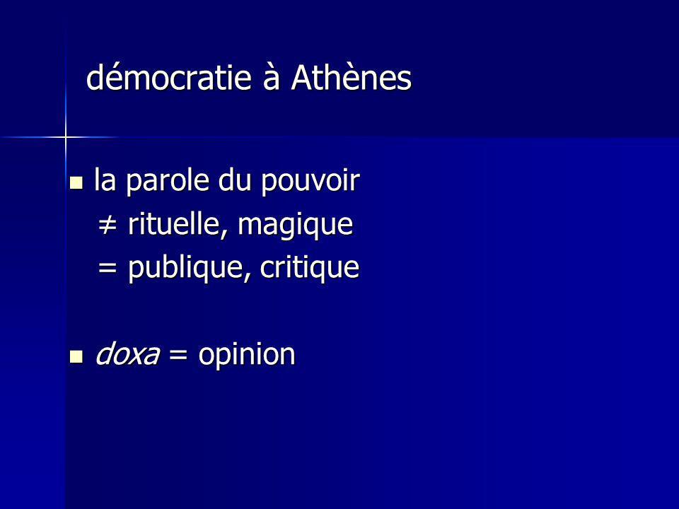 démocratie à Athènes la parole du pouvoir la parole du pouvoir rituelle, magique rituelle, magique = publique, critique = publique, critique doxa = opinion doxa = opinion