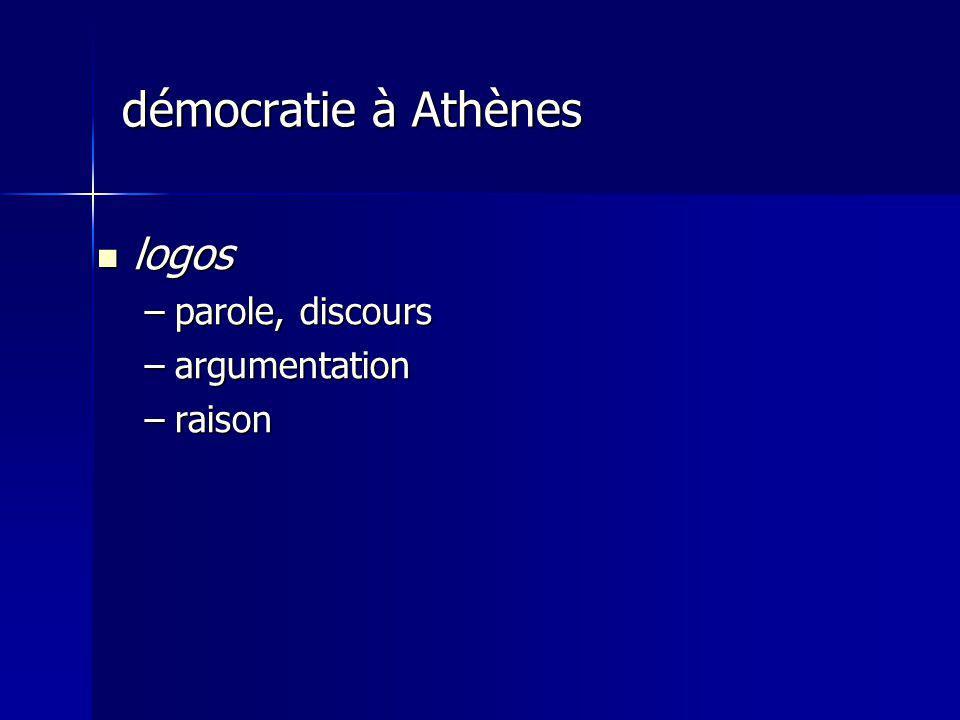 démocratie à Athènes logos logos –parole, discours –argumentation –raison