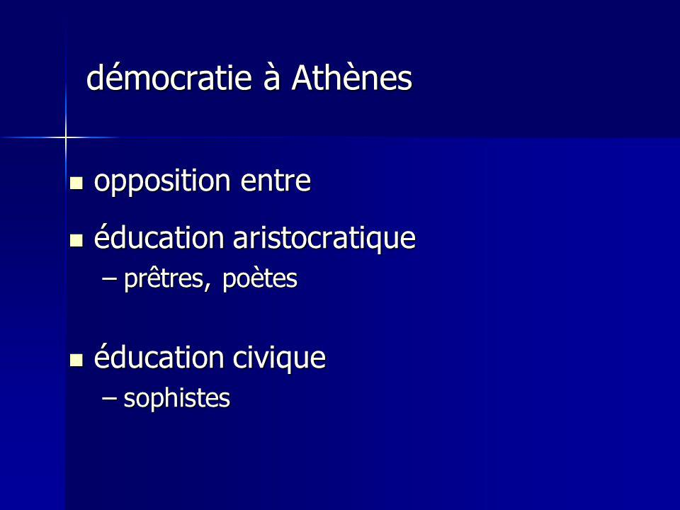 démocratie à Athènes opposition entre opposition entre éducation aristocratique éducation aristocratique –prêtres, poètes éducation civique éducation civique –sophistes
