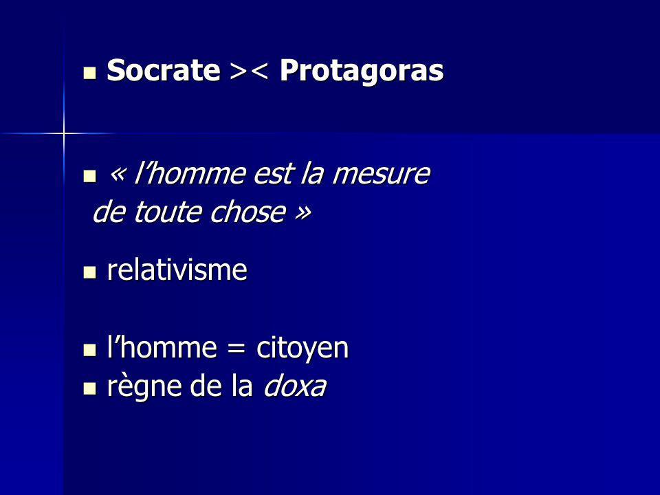 Socrate > < Protagoras « lhomme est la mesure « lhomme est la mesure de toute chose » de toute chose » relativisme relativisme lhomme = citoyen lhomme = citoyen règne de la doxa règne de la doxa