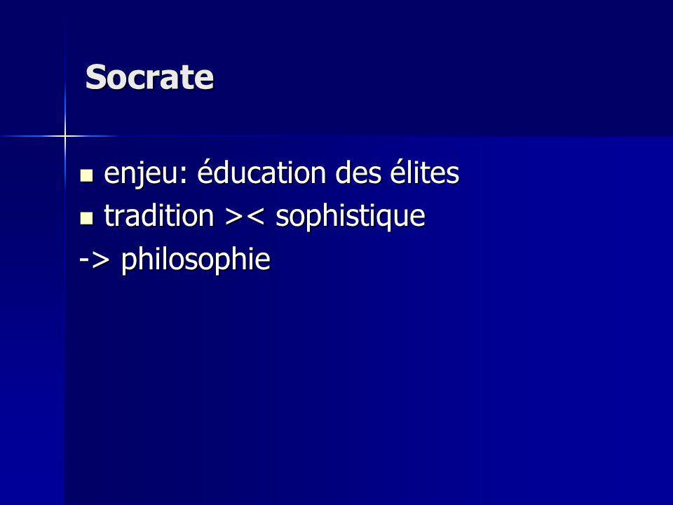 Socrate enjeu: éducation des élites enjeu: éducation des élites tradition > < sophistique -> philosophie
