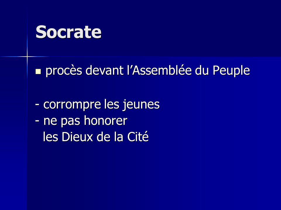procès devant lAssemblée du Peuple procès devant lAssemblée du Peuple - corrompre les jeunes - ne pas honorer les Dieux de la Cité les Dieux de la Cité Socrate