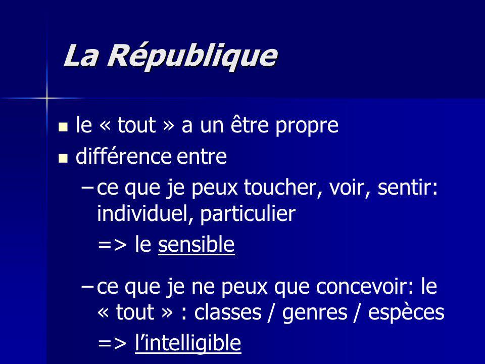 le « tout » a un être propre différence entre – –ce que je peux toucher, voir, sentir: individuel, particulier => le sensible – –ce que je ne peux que concevoir: le « tout » : classes / genres / espèces => lintelligible La République
