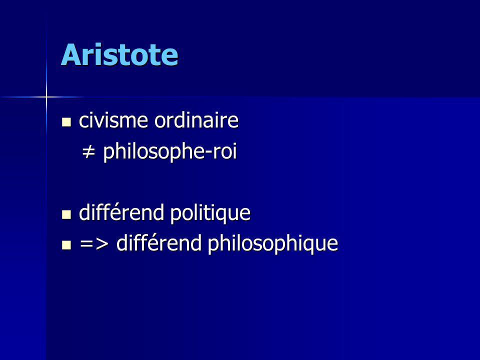 Aristote civisme ordinaire civisme ordinaire philosophe-roi philosophe-roi différend politique différend politique => différend philosophique => différend philosophique