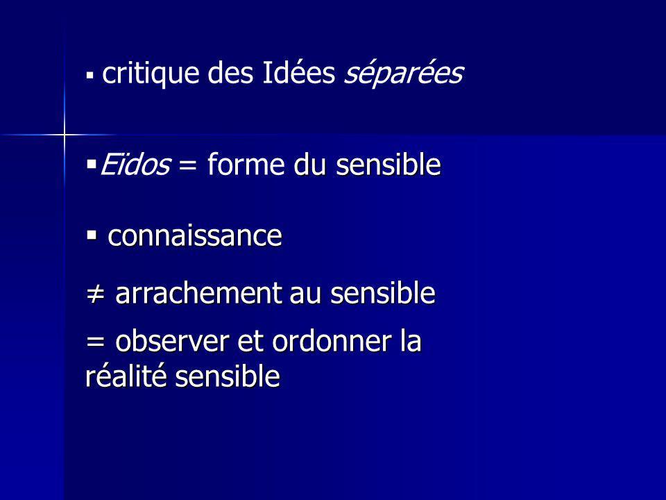 critique des Idées séparées du sensible Eïdos = forme du sensible connaissance connaissance arrachement au sensible arrachement au sensible = observer et ordonner la réalité sensible